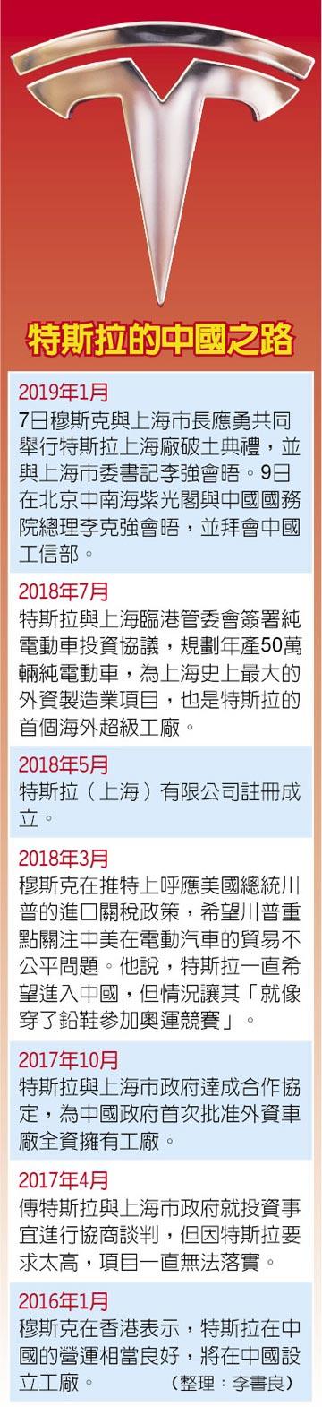 李克強:願發中國綠卡給穆斯克