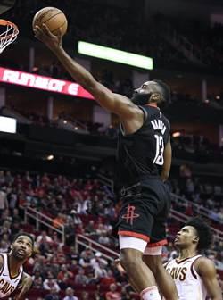 NBA》哈登又大三元!連15場破30超越T-Mac