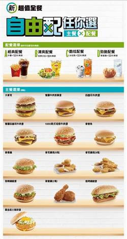 麥當勞「素顏照」被他神比喻 網驚:麥香雞車禍了?