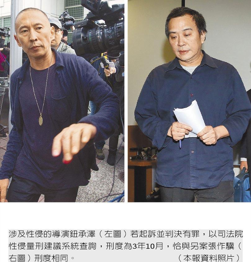 涉及性侵的导演钮承泽(左)若起诉并判决有罪,以司法院性侵量刑建议系统查询,刑度为3年10月,恰与另案张作骥(右)刑度相同。(本报资料照片)