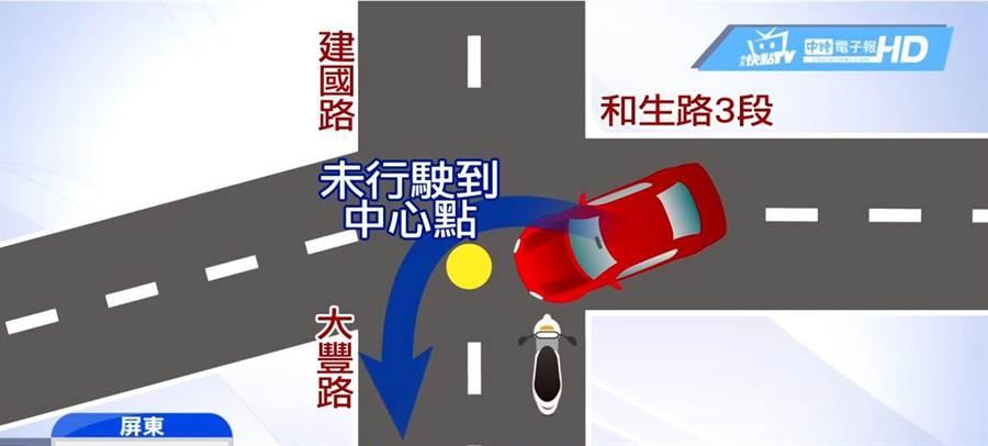 汽車於岔路左轉時,應行駛至路口「中心處」才能轉彎,提早轉有5%肇責。(圖/取自中天新聞CH52)