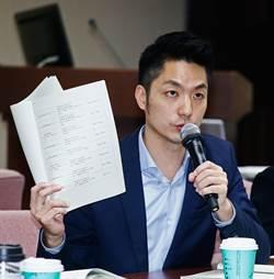 王之道:蔣萬安揭露國民黨軟弱危機