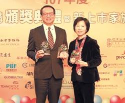 投行業務屢創佳績 富邦證獲3大獎