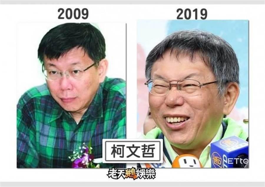 柯文哲10年前後比較(圖片提供/老天鵝娛樂)