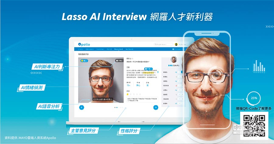 Apollo的最新功能「Lasso AI Video Interview」,企業快速篩選適合人才。圖/業者提供