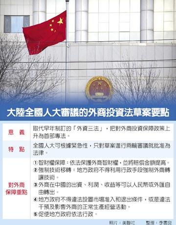 為劉鶴月底訪美增加談判籌碼... 大陸加速催生 外商投資專法