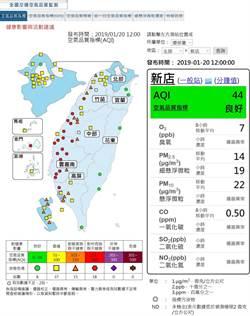 入冬以來最低溫   周二起迎10度乾冷天氣