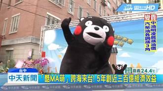 「酷MA萌」5年創近3百億商機 跨海來台粉絲尖叫嗨翻