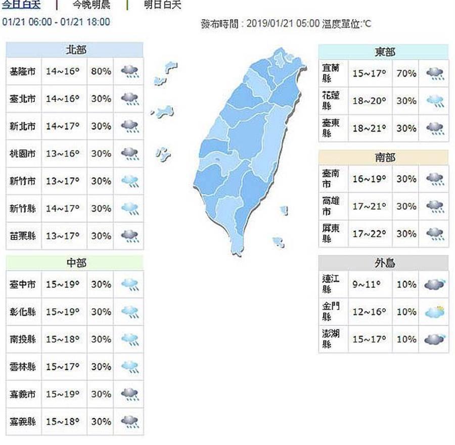 強烈大陸冷氣團南下,今天北部低溫15度、南部低溫19度。(圖取自氣象局網頁)