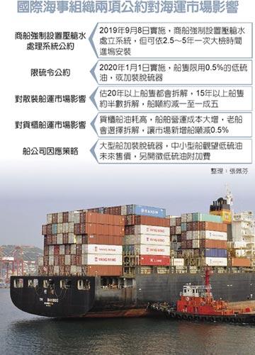 2國際公約衝擊 全球海運恐失衡