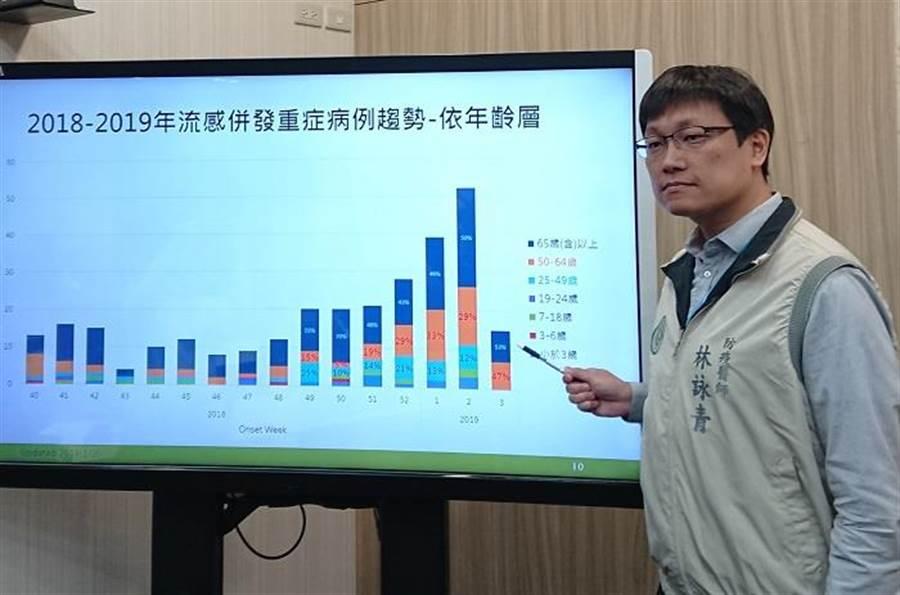 疾管署防疫醫師林詠青呼籲50歲以上慢性病患者有類流感應迅速就醫。(陳志祥攝)