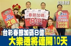 《全台最速報》台彩春節加碼8億 大樂透將連開10天