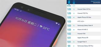 DxOMark公布手機自拍性能榜 奪冠的是它