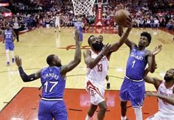 NBA》歡迎保羅歸隊 哈登40分領火箭逆轉勝
