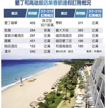 韓流來襲 南台灣飯店春節爆滿