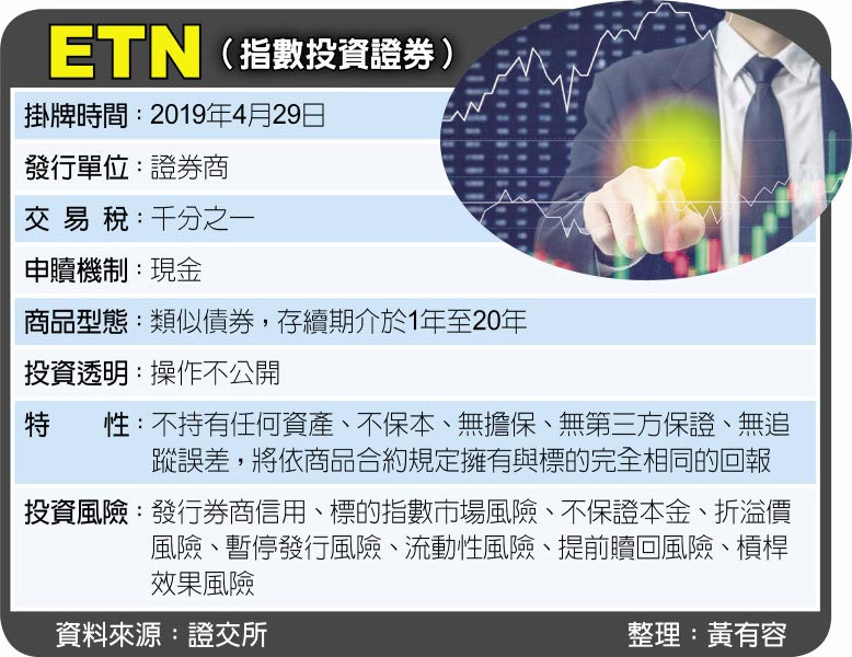 ETN(指數投資證券)