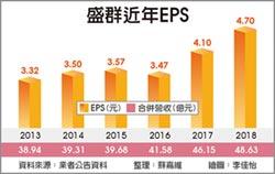 盛群好賺 去年EPS 4.7元創高
