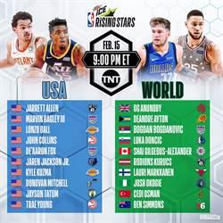 NBA》新秀挑賽庫茲馬領軍美國隊 東契奇率領世界隊