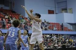 亞洲盃女籃》第3節遭逆轉 中華隊飲恨韓國