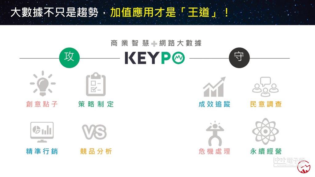 KEYPO應用示意圖。圖/業者提供