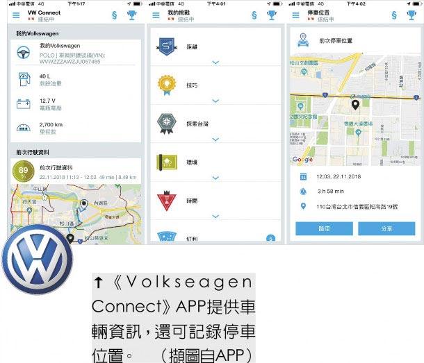 《Volkseagen Connect》APP提供車輛資訊,還可記錄停車位置。(擷圖自APP)