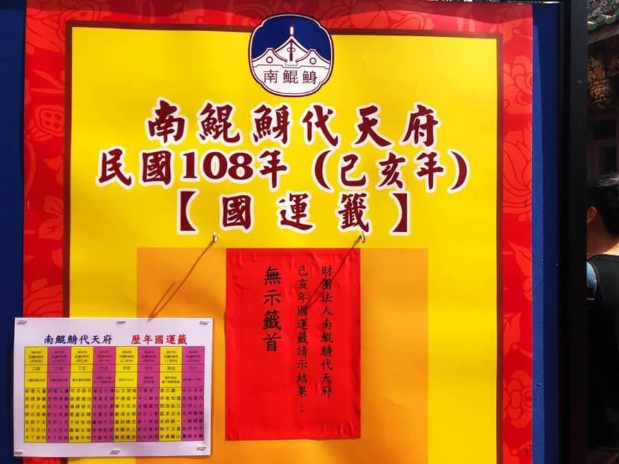 廟方宣告今年請示結果為「無示籤首」,沒有國運籤。(擷取自南鯤鯓代天府臉書)