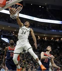 NBA》字母哥擊潰巫師 公鹿第一支拿到40勝