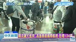 韓流超威!小港機場春節加班機狂增134班 創5年新高