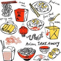 揭密! 美國人為何認為中國菜是「快餐」?