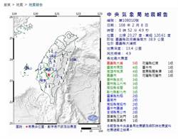 中南部撼動!0:52分嘉義規模4.9地震 民眾驚醒:搖超大