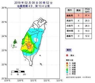 過年又在震!台南網友嘆:每年溫習0206大地震
