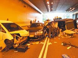 影》初四傳憾事 鐵公路事故2人死亡
