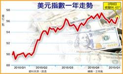 美元指數 創半年最大單周漲幅