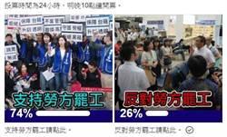 華航機師罷工 網友支持度調查結果驚人
