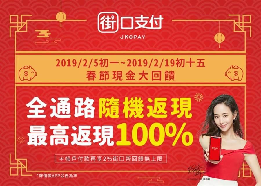 街口宣布在今年農曆年節期間,推出春節現金大回饋活動,最高返現100%。(圖/翻攝街口支付FB粉絲團)