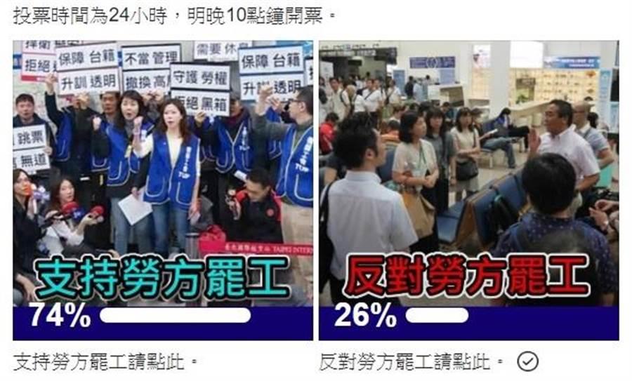爆料公社社員支持華航罷工占絕大多數。(圖/翻攝臉書)