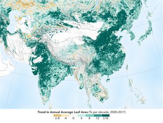 NASA:多虧中印,地球比20年前更綠了
