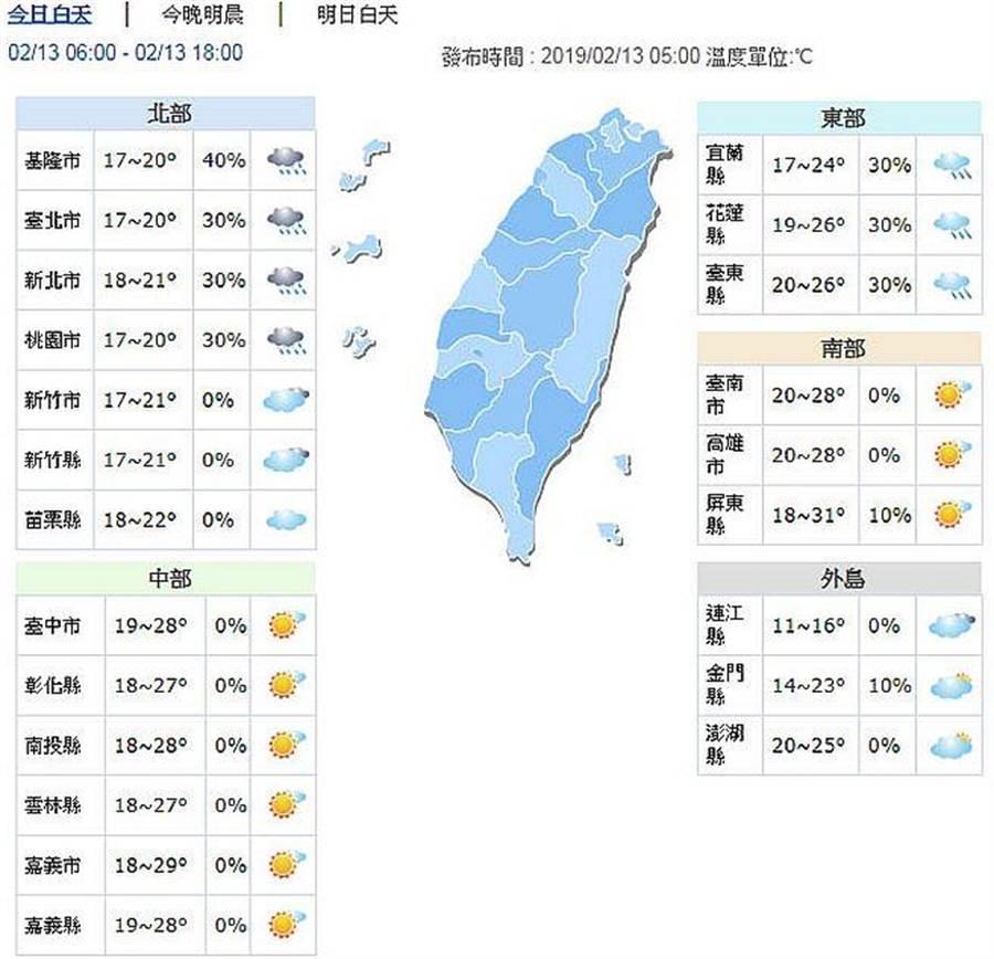 今日北部地區氣溫下降3~5度,高溫約20~22度。(圖取自氣象局網頁)