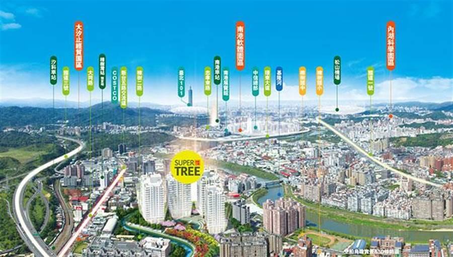 「SuperTree超級花園」鄰近商場、科技園區,交通也十分便捷。(圖/截取自超級花園官方網站)