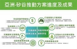 亞谷計畫物聯網產值 107年首度破兆元大關