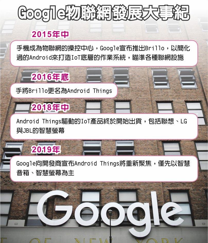 Google物聯網發展大事紀