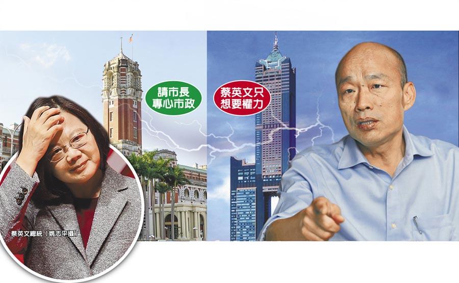 蔡英文總統(左)(姚志平攝)、高雄市長韓國瑜(右)(本報資料照片)。