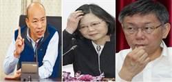 韓國瑜柯文哲合擊民進黨緊箍咒 港媒大讚!