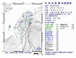 北部東部有感!22:08東部外海規模5地震 最大震度花蓮4級