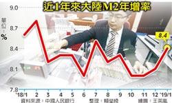 陸1月社融、新增貸款 破紀錄