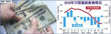 陸增持美債 扭轉連6月拋售