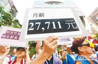 台灣凍薪20年跟這國有關!老謝神解析..遭噓爆