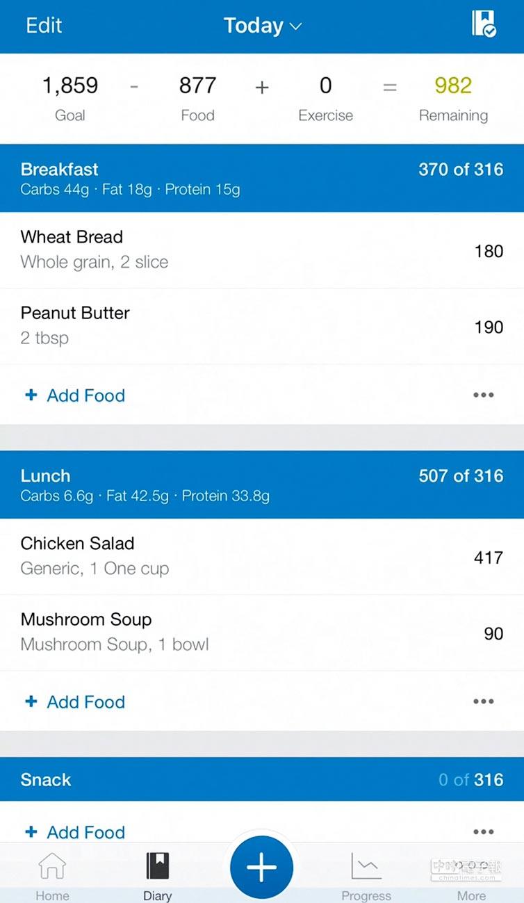 了解運動的人都知道,甩油減重最重要的就是「3分運動、7分飲食」原則,利用Under Armour推出的《MyFitnessPal》APP可協助計算每天飲食中攝取卡路里的總量,介面上即可簡單看到每日所需的攝取量,只要加入今天吃過的食物,即能簡單控制自己的飲食在建議的範圍以內,還可以用中文搜尋吃過的食物,使用起來也相當方便。