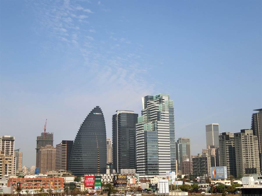 台中市西屯區的成交量多年來都高居台中市前段班。(盧金足攝)