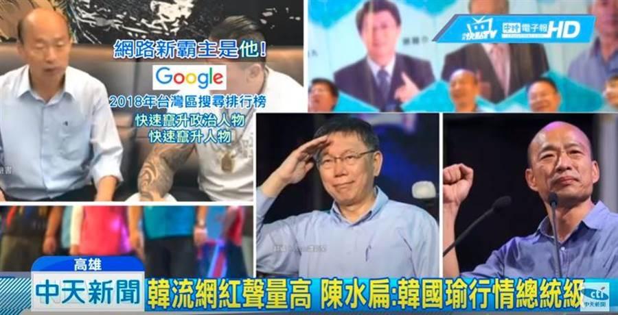韓國瑜網路聲望已是總統級。(翻攝中天新聞)
